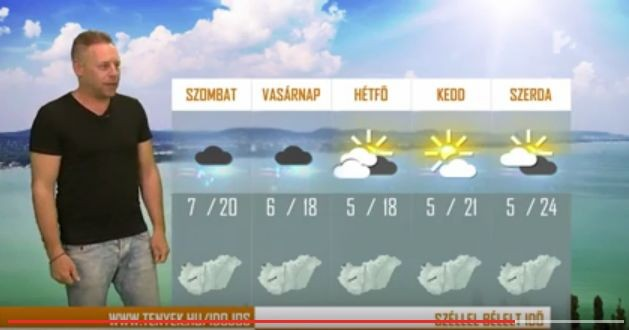 Hungarian weather man illustrates winds with fart noises